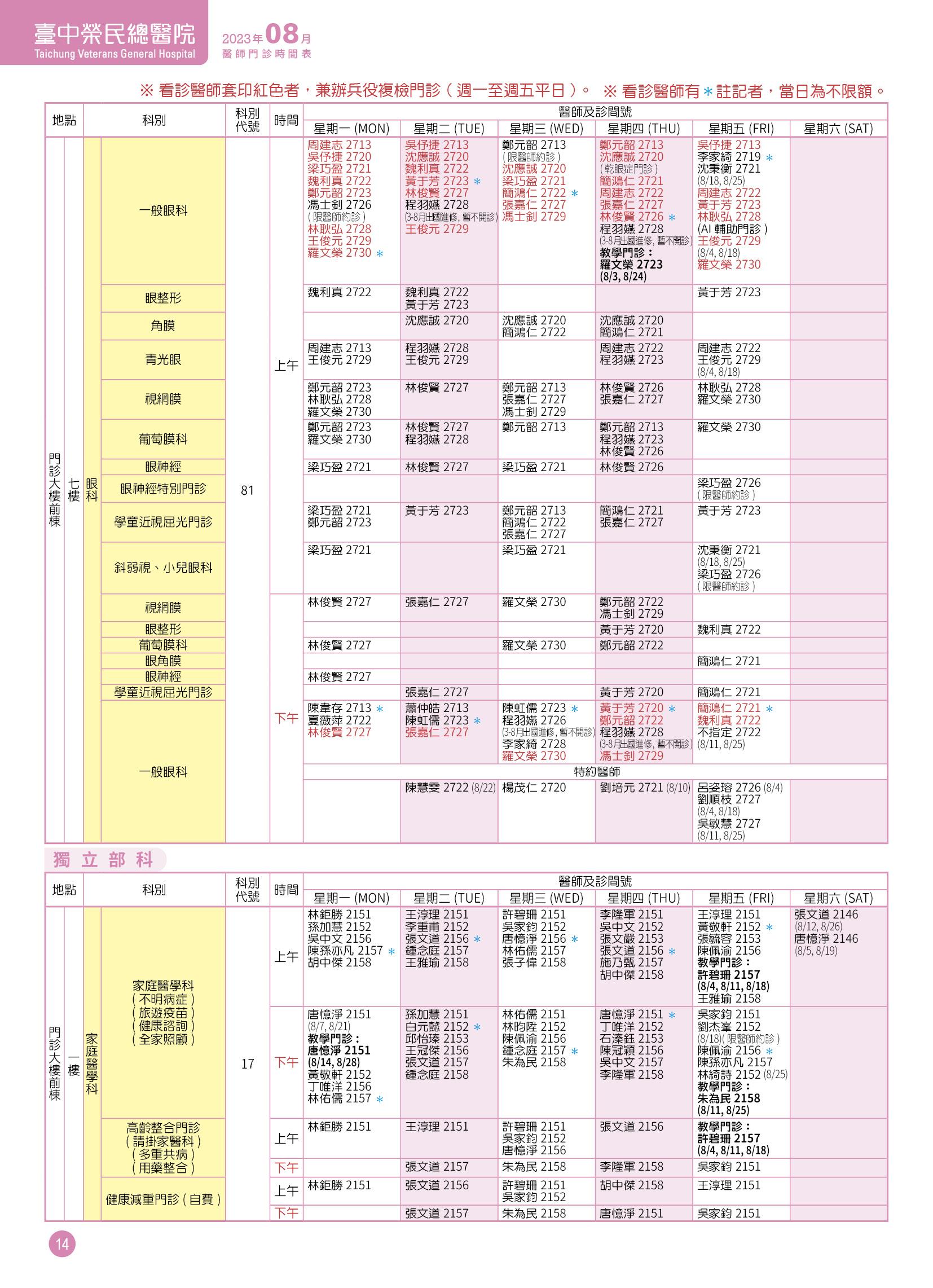 門診時刻表為每月更新,本頁包含(婦科.兒科.五官科),詳細時刻表請參閱PDF檔